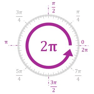 Radians to Degrees Conversions | 101 Computing
