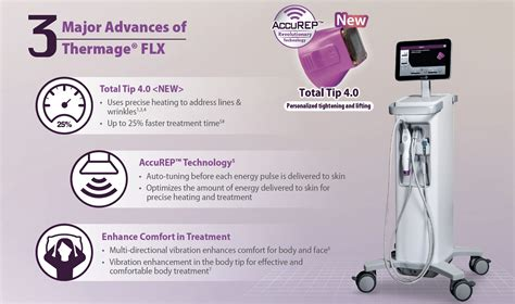 Thermage FLX Face & Neck | Privé Clinic