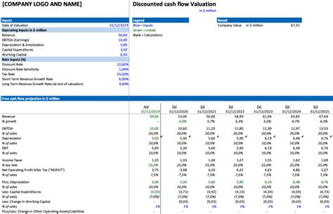 Discounted Cash Flow Valuation Excel » The Spreadsheet Page