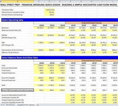 Discounted Cash Flow (DCF) Model Template + Instructions