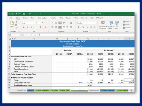 Discounted Cash Flow (DCF) Valuation Model | By ex