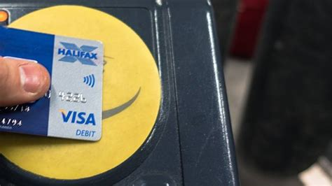 Register your contactless card to avoid Tube charges