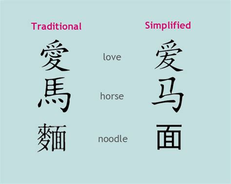 Better to learn Simplified or Traditional Chinese