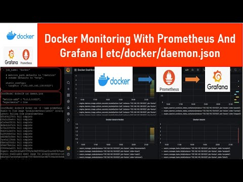 Monitoring the Docker Hub Rate Limit with Prometheus (Guide)